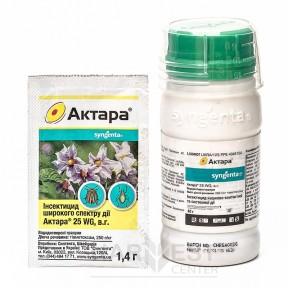 Актара – інсектицид, Syngenta